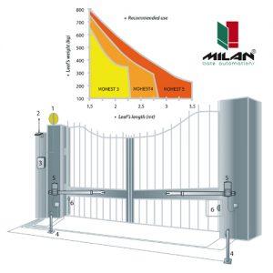 Milan-Mohest-4